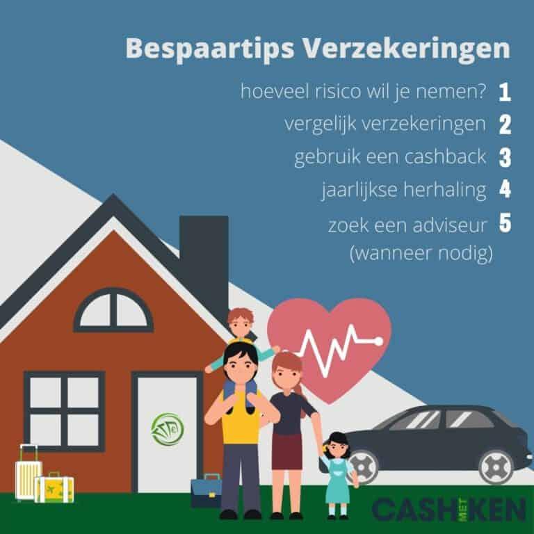5 Bespaartips voor verzekeringen
